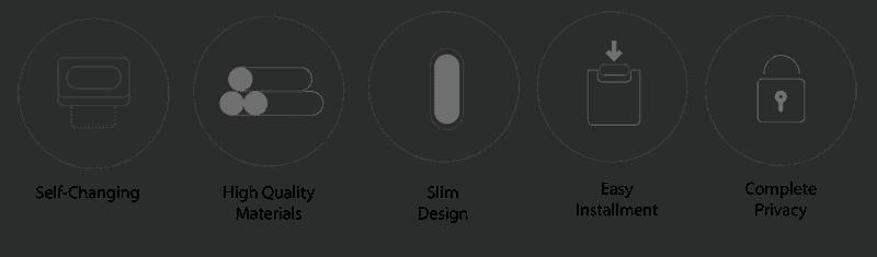 T3-navulringen kenmerken